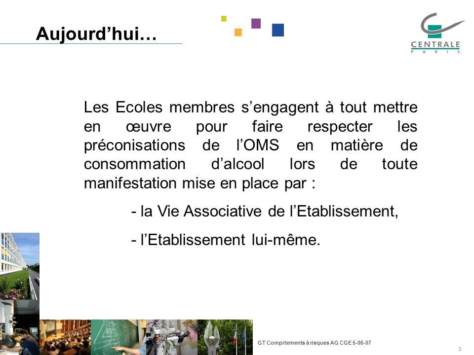GT Comprtements à risques AG CGE 5-06-07 3 Aujourdhui… Les Ecoles membres sengagent à tout mettre en œuvre pour faire respecter les préconisations de