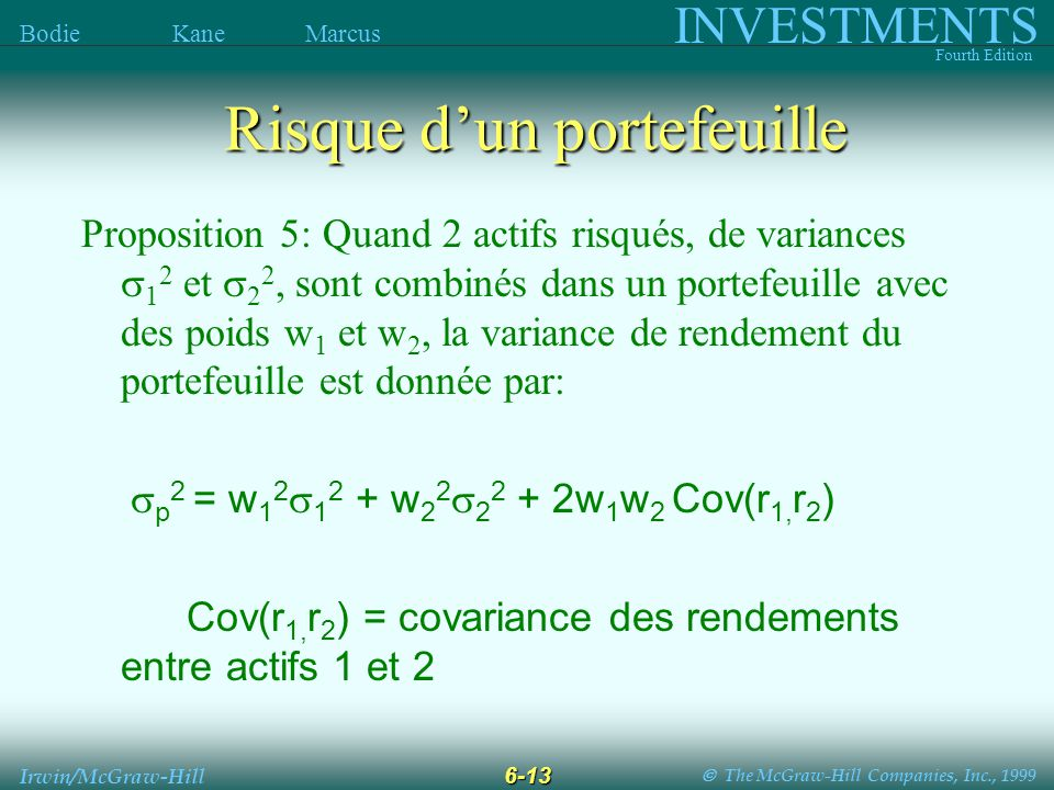 The McGraw-Hill Companies, Inc., 1999 INVESTMENTS Fourth Edition Bodie Kane Marcus 6-13 Irwin/McGraw-Hill Proposition 5: Quand 2 actifs risqués, de va