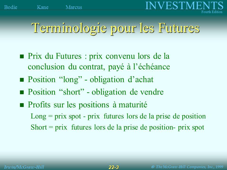 The McGraw-Hill Companies, Inc., 1999 INVESTMENTS Fourth Edition Bodie Kane Marcus Irwin/McGraw-Hill 22-3 Prix du Futures : prix convenu lors de la co