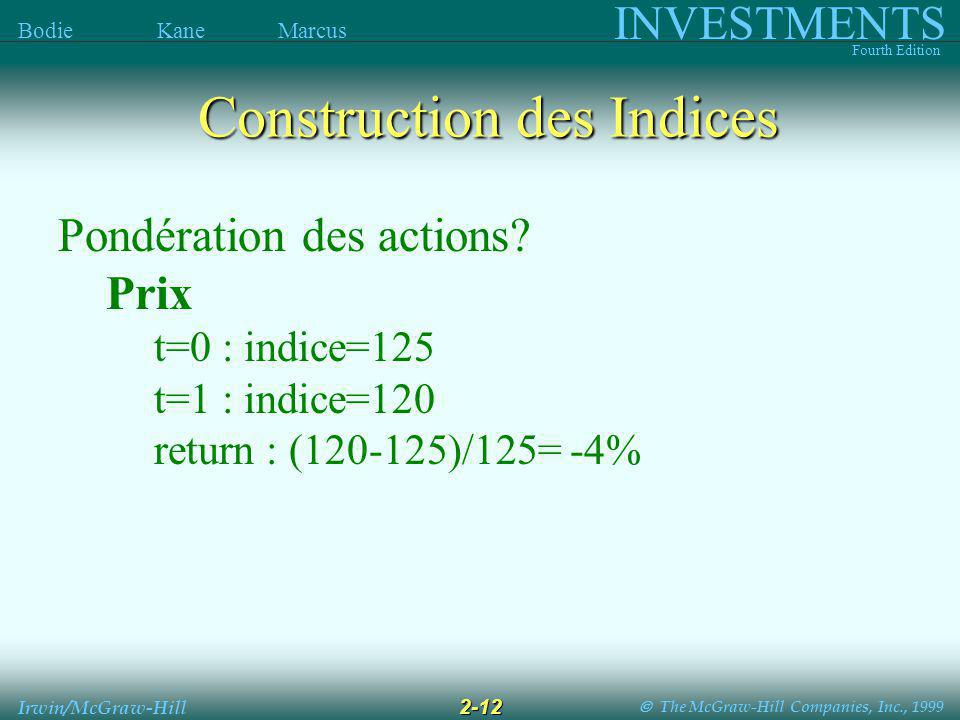 The McGraw-Hill Companies, Inc., 1999 INVESTMENTS Fourth Edition Bodie Kane Marcus 2-12 Irwin/McGraw-Hill Construction des Indices Pondération des act