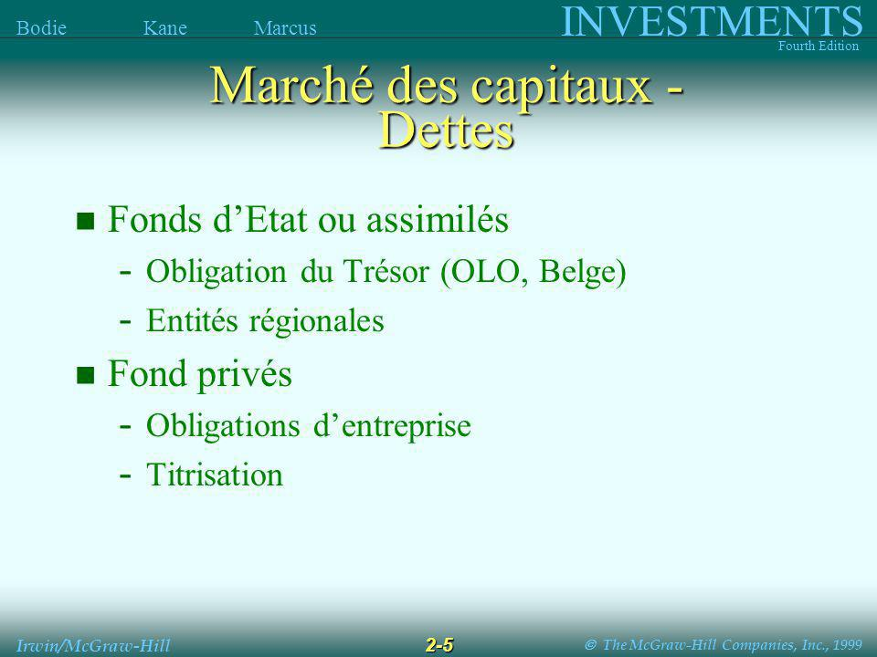 The McGraw-Hill Companies, Inc., 1999 INVESTMENTS Fourth Edition Bodie Kane Marcus 2-5 Irwin/McGraw-Hill Marché des capitaux - Dettes Fonds dEtat ou a