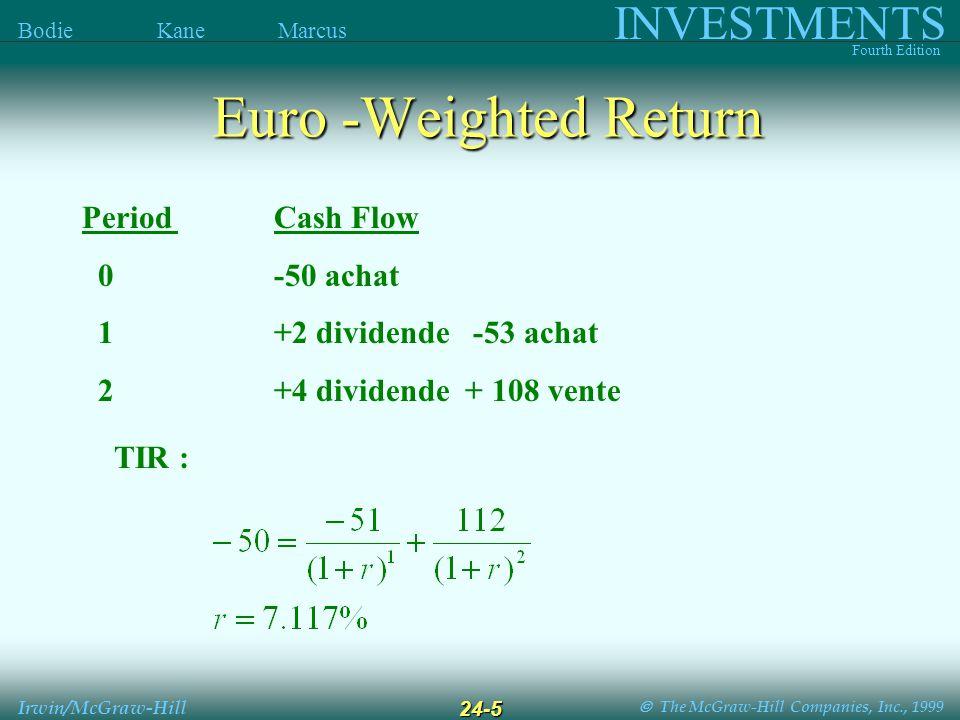 The McGraw-Hill Companies, Inc., 1999 INVESTMENTS Fourth Edition Bodie Kane Marcus Irwin/McGraw-Hill 24-16 Dépend des hypothèses dinvestissement 1) Si le portefeuille est le seul investissement dun individu, utiliser le ratio de Sharpe du portefeuille, comparé à celui du marché.