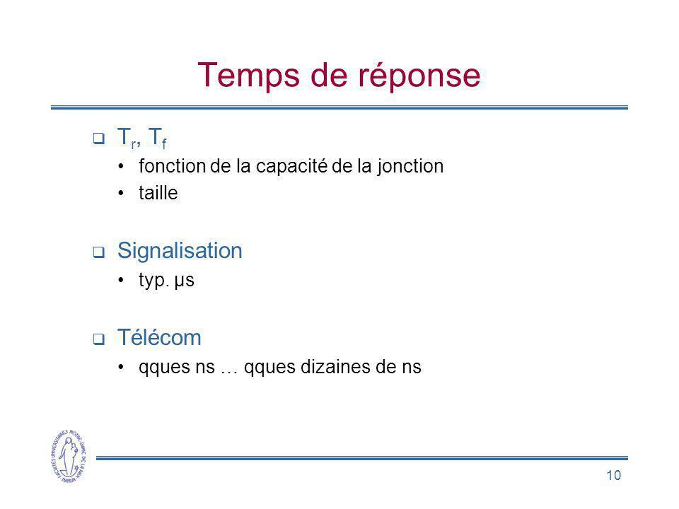 10 Temps de réponse T r, T f fonction de la capacité de la jonction taille Signalisation typ. µs Télécom qques ns … qques dizaines de ns