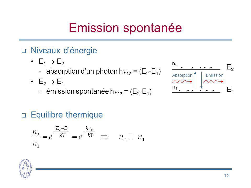 12 Emission spontanée Niveaux dénergie E 1 E 2 -absorption dun photon h = (E 2 -E 1 ) E 2 E 1 -émission spontanée h = (E 2 -E 1 ) Equilibre thermique.