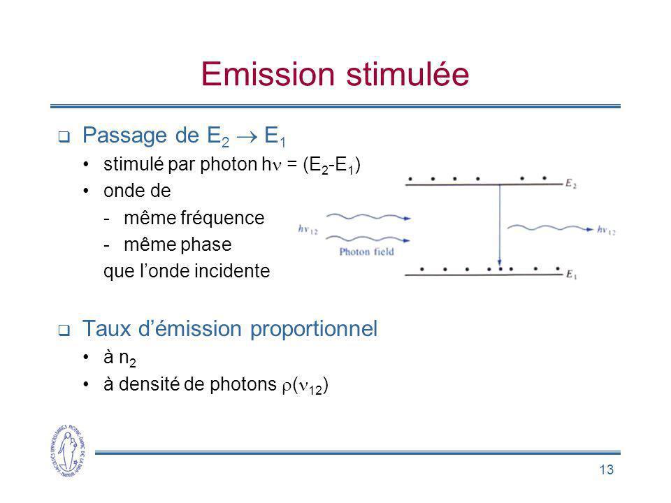 13 Emission stimulée Passage de E 2 E 1 stimulé par photon h = (E 2 -E 1 ) onde de -même fréquence -même phase que londe incidente Taux démission proportionnel à n 2 à densité de photons ( 12 )