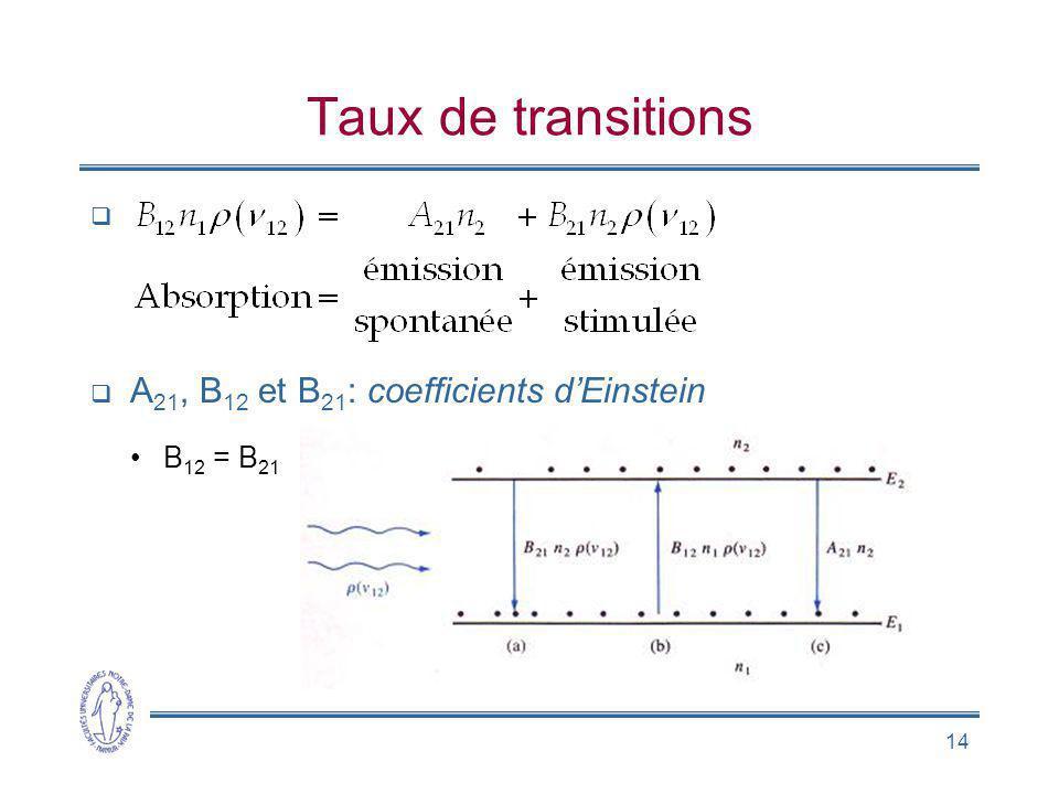 14 Taux de transitions A 21, B 12 et B 21 : coefficients dEinstein B 12 = B 21