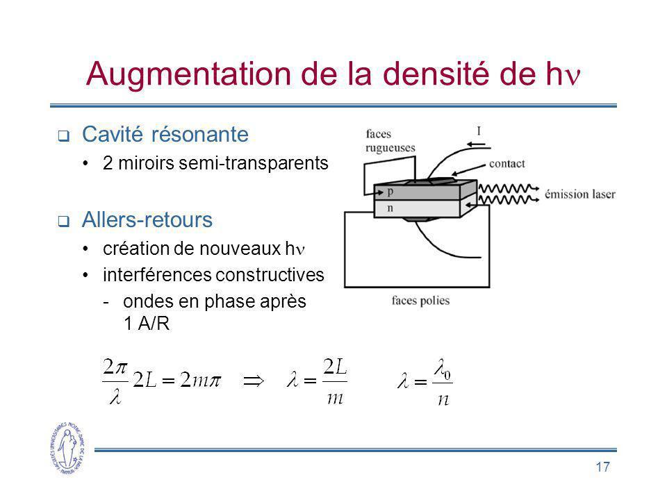 17 Augmentation de la densité de h Cavité résonante 2 miroirs semi-transparents Allers-retours création de nouveaux h interférences constructives -ondes en phase après 1 A/R