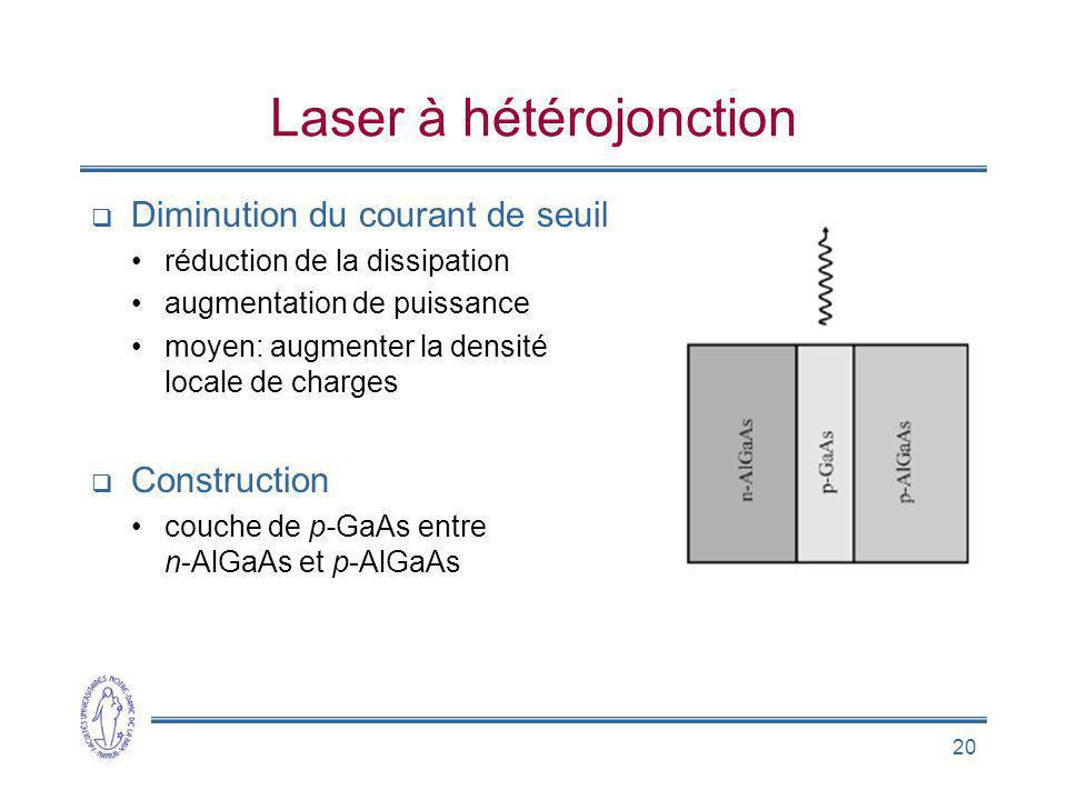 20 Laser à hétérojonction Diminution du courant de seuil réduction de la dissipation augmentation de puissance moyen: augmenter la densité locale de c