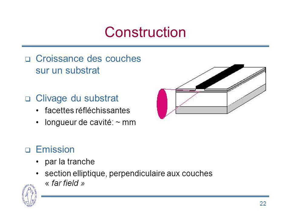 22 Construction Croissance des couches sur un substrat Clivage du substrat facettes réfléchissantes longueur de cavité: ~ mm Emission par la tranche section elliptique, perpendiculaire aux couches « far field »