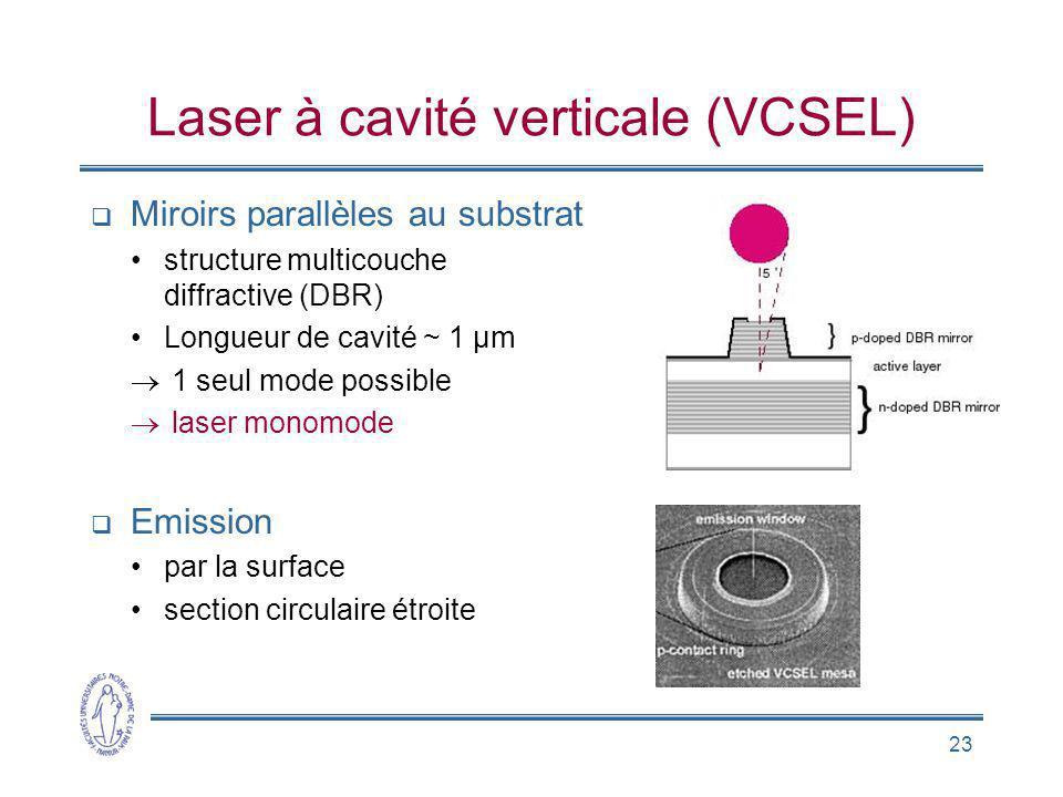 23 Laser à cavité verticale (VCSEL) Miroirs parallèles au substrat structure multicouche diffractive (DBR) Longueur de cavité ~ 1 µm 1 seul mode possi