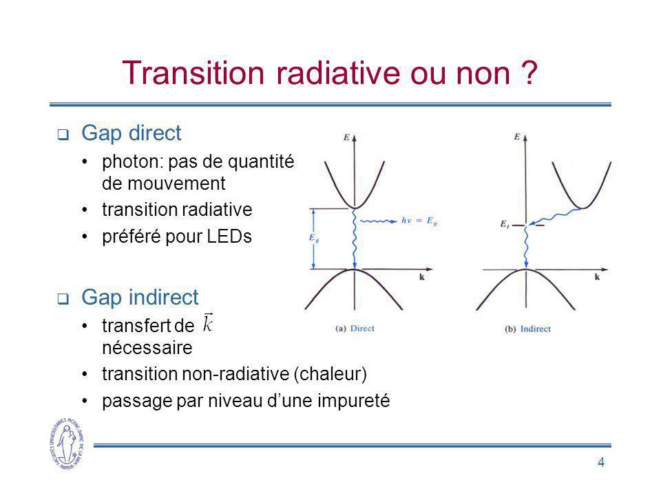 4 Transition radiative ou non ? Gap direct photon: pas de quantité de mouvement transition radiative préféré pour LEDs Gap indirect transfert de néces