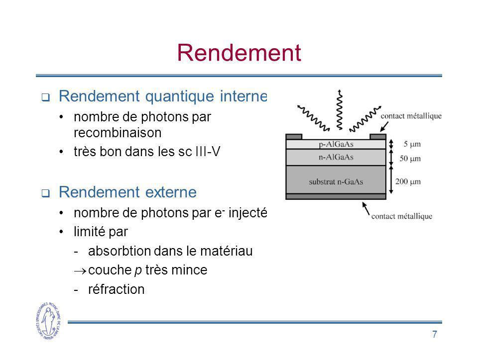 7 Rendement Rendement quantique interne nombre de photons par recombinaison très bon dans les sc III-V Rendement externe nombre de photons par e - injecté limité par -absorbtion dans le matériau couche p très mince -réfraction