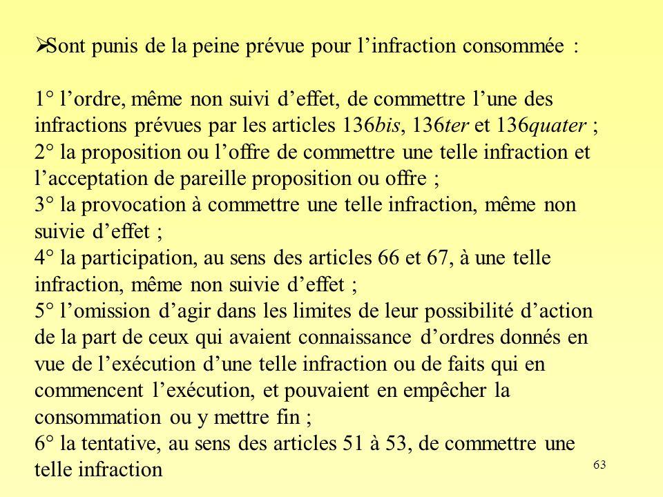 63 Sont punis de la peine prévue pour linfraction consommée : 1° lordre, même non suivi deffet, de commettre lune des infractions prévues par les arti