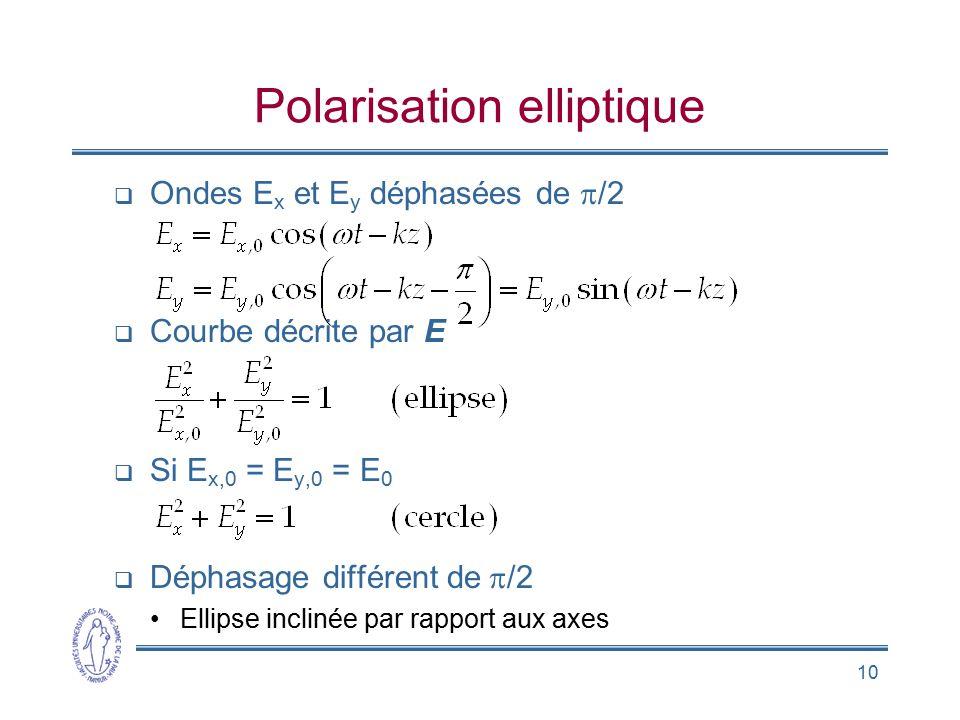 10 Polarisation elliptique Ondes E x et E y déphasées de /2 Courbe décrite par E Si E x,0 = E y,0 = E 0 Déphasage différent de /2 Ellipse inclinée par