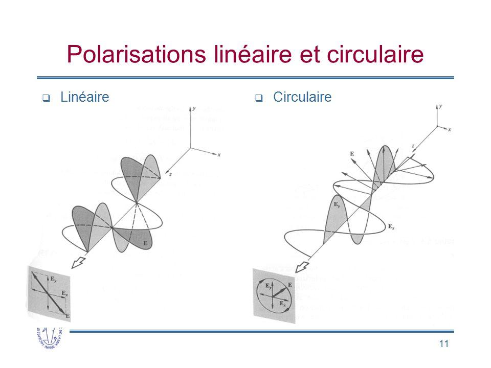 11 Polarisations linéaire et circulaire Linéaire Circulaire