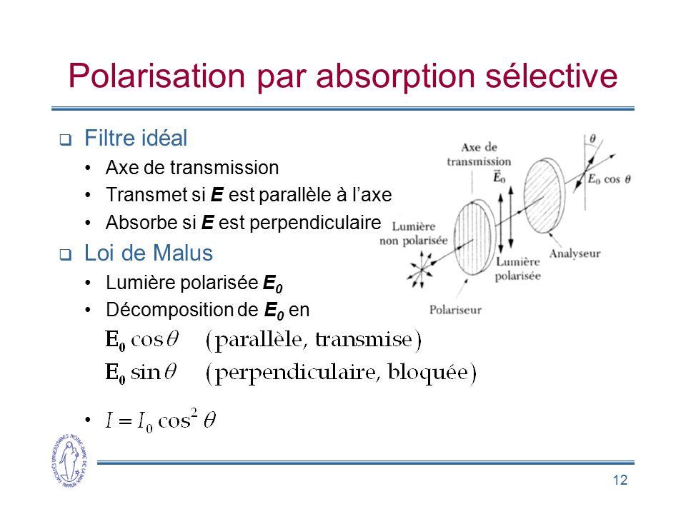 12 Polarisation par absorption sélective Filtre idéal Axe de transmission Transmet si E est parallèle à laxe Absorbe si E est perpendiculaire Loi de M