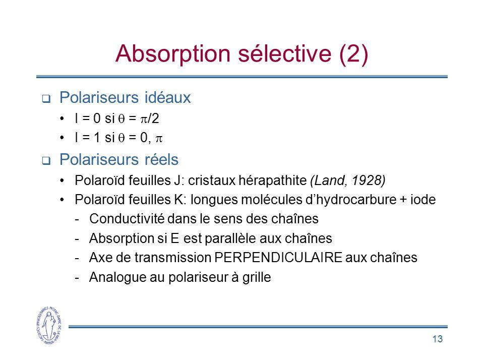 13 Absorption sélective (2) Polariseurs idéaux I = 0 si = /2 I = 1 si = 0, Polariseurs réels Polaroïd feuilles J: cristaux hérapathite (Land, 1928) Po