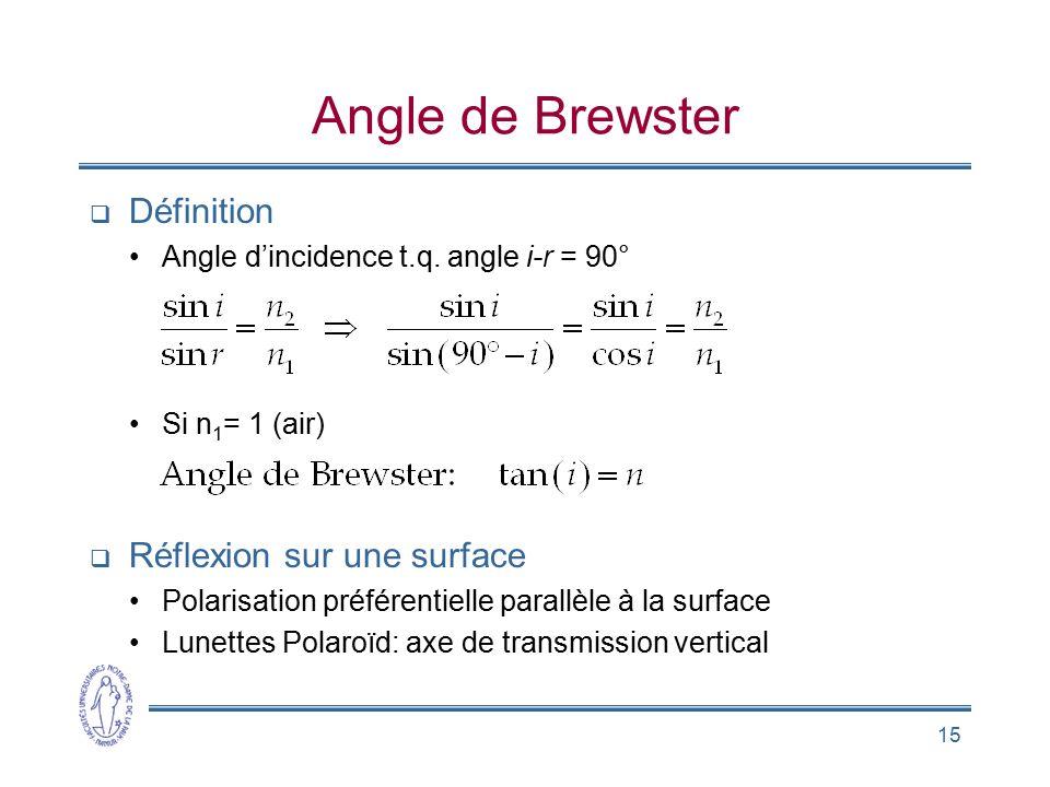 15 Angle de Brewster Définition Angle dincidence t.q. angle i-r = 90° Si n 1 = 1 (air) Réflexion sur une surface Polarisation préférentielle parallèle