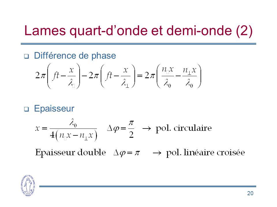 20 Différence de phase Epaisseur Lames quart-donde et demi-onde (2)