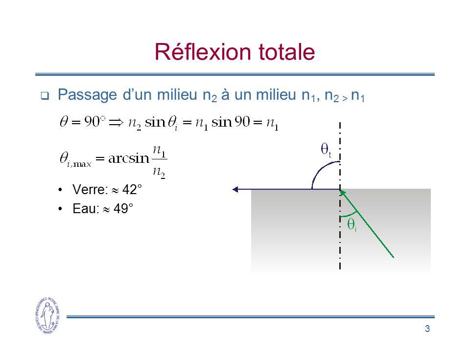 3 Réflexion totale Passage dun milieu n 2 à un milieu n 1, n 2 > n 1 Verre: 42° Eau: 49°