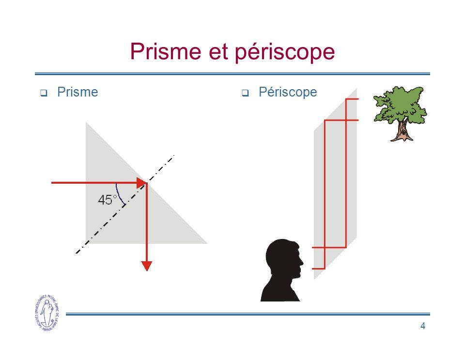 4 Prisme et périscope Prisme Périscope