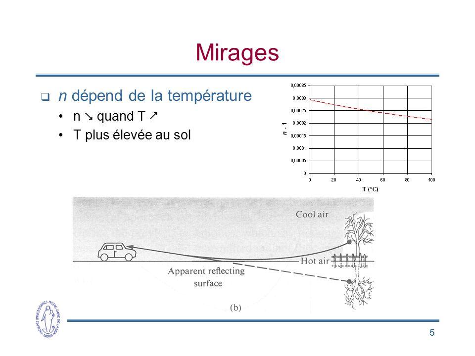 5 Mirages n dépend de la température n quand T T plus élevée au sol
