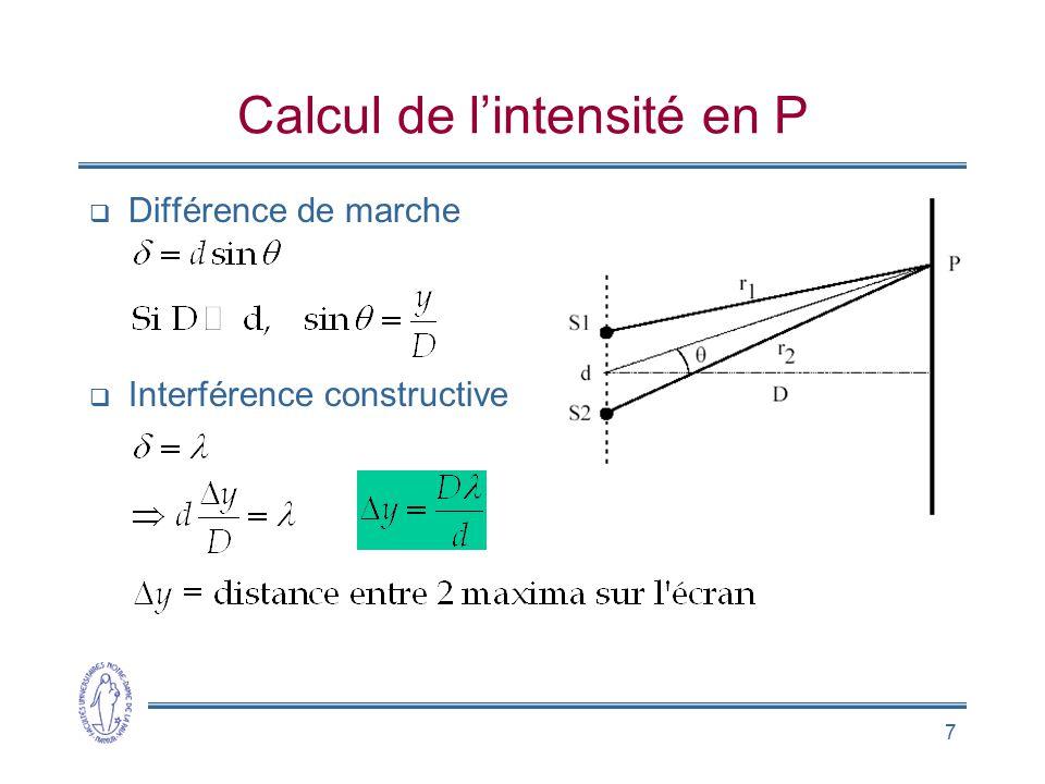 7 Calcul de lintensité en P Différence de marche Interférence constructive