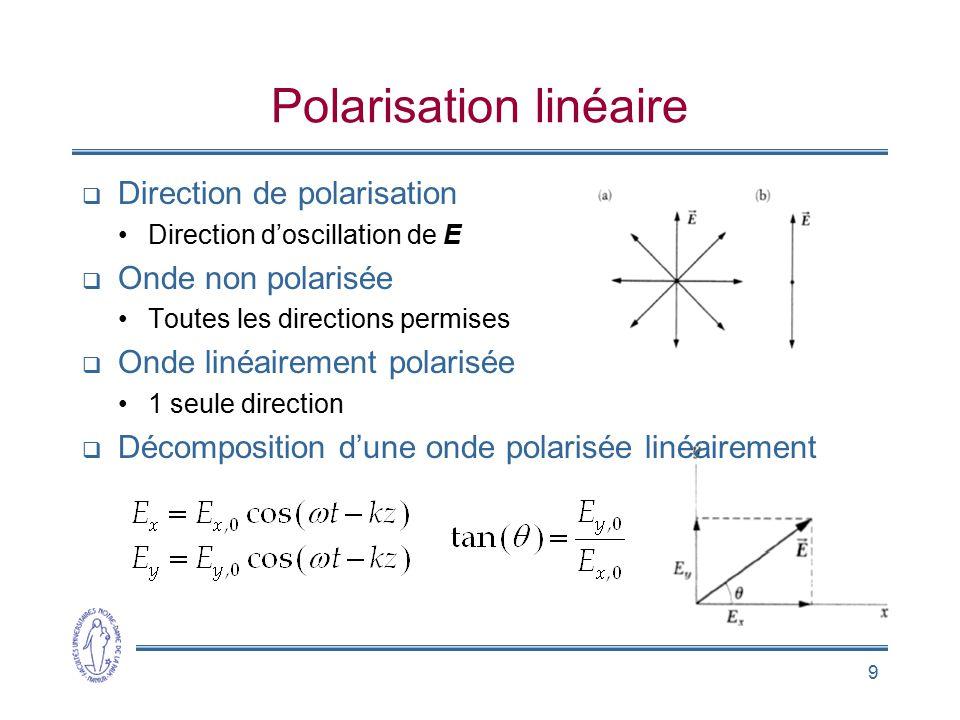 9 Polarisation linéaire Direction de polarisation Direction doscillation de E Onde non polarisée Toutes les directions permises Onde linéairement pola