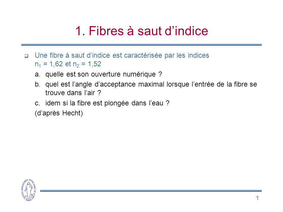 1 1. Fibres à saut dindice Une fibre à saut dindice est caractérisée par les indices n 1 = 1,62 et n 2 = 1,52 a.quelle est son ouverture numérique ? b