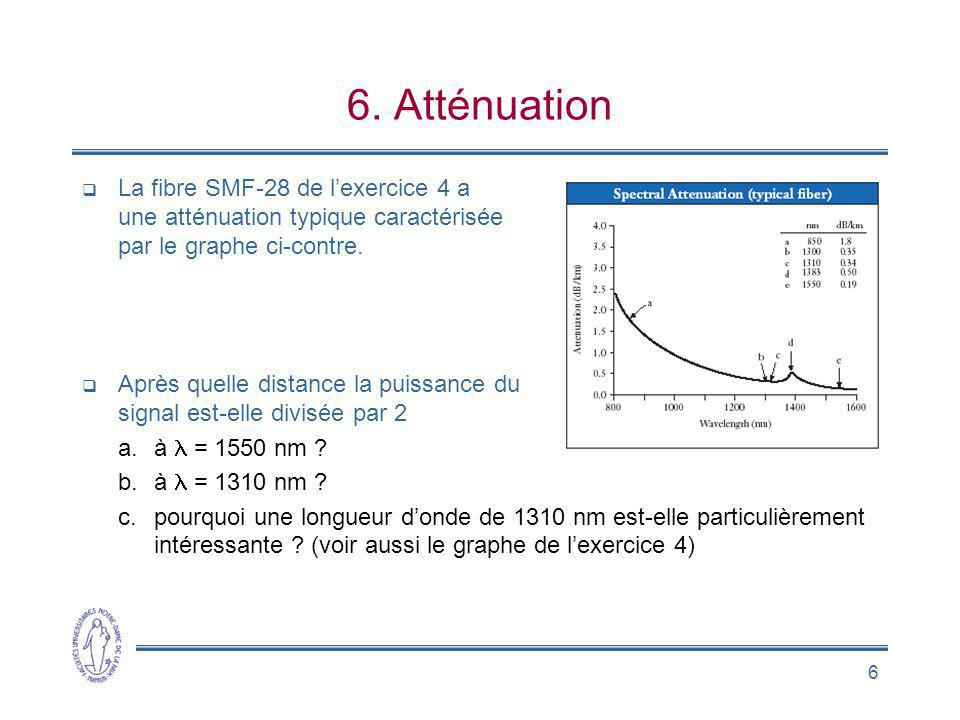 6 6. Atténuation La fibre SMF-28 de lexercice 4 a une atténuation typique caractérisée par le graphe ci-contre. Après quelle distance la puissance du