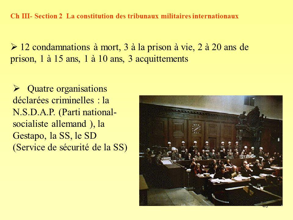 48 12 condamnations à mort, 3 à la prison à vie, 2 à 20 ans de prison, 1 à 15 ans, 1 à 10 ans, 3 acquittements Quatre organisations déclarées criminel