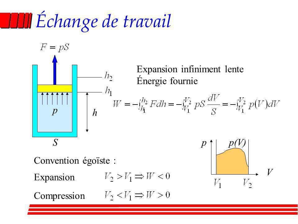 Échange de travail Expansion infiniment lente Énergie fournie p S h Convention égoïste : Expansion Compression p V p(V)