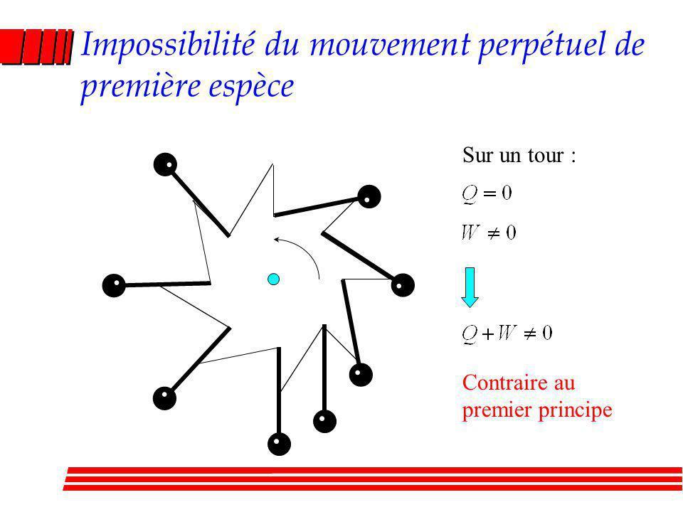 Impossibilité du mouvement perpétuel de première espèce Sur un tour : Contraire au premier principe