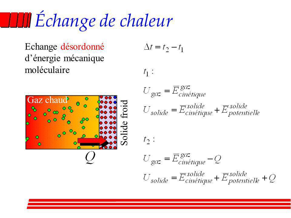 Échange de chaleur Gaz chaud Solide froid Echange désordonné dénergie mécanique moléculaire