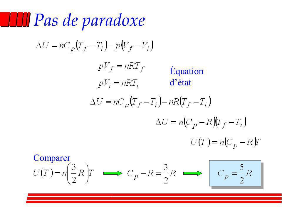 Pas de paradoxe Équation détat Comparer