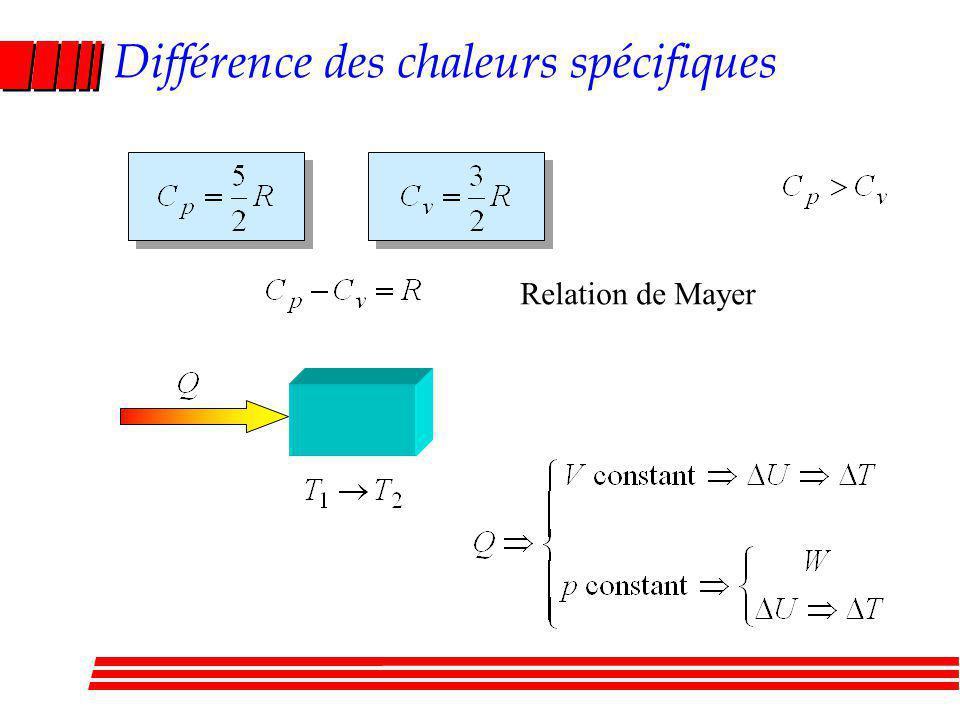 Différence des chaleurs spécifiques Relation de Mayer