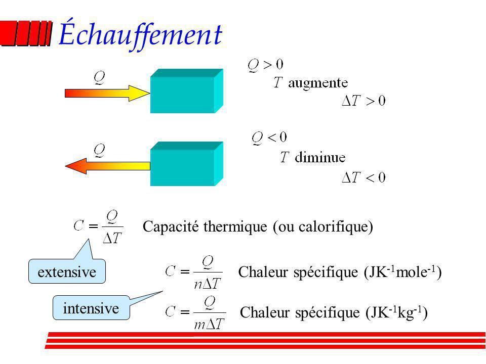 Échauffement Capacité thermique (ou calorifique)Chaleur spécifique (JK -1 mole -1 )Chaleur spécifique (JK -1 kg -1 ) extensive intensive