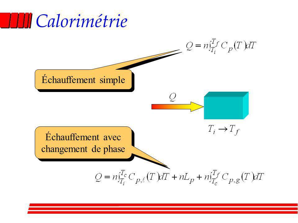 Calorimétrie Échauffement simple Échauffement avec changement de phase Échauffement avec changement de phase