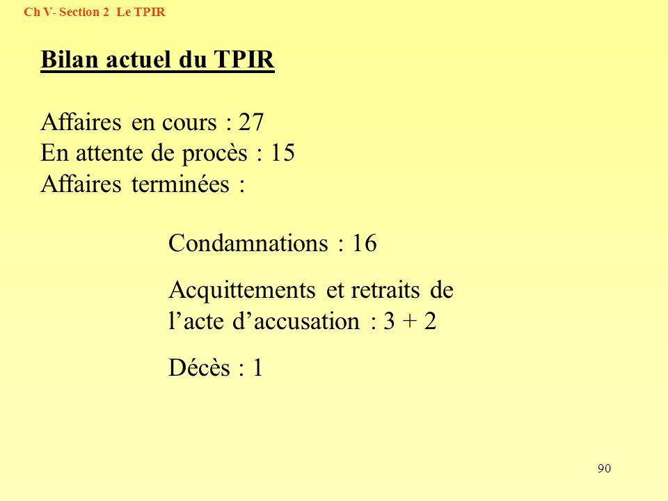 90 Bilan actuel du TPIR Affaires en cours : 27 En attente de procès : 15 Affaires terminées : Ch V- Section 2 Le TPIR Condamnations : 16 Acquittements
