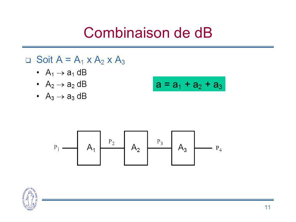 11 Combinaison de dB Soit A = A 1 x A 2 x A 3 A 1 a 1 dB A 2 a 2 dB A 3 a 3 dB a = a 1 + a 2 + a 3 A1A1 A2A2 A3A3
