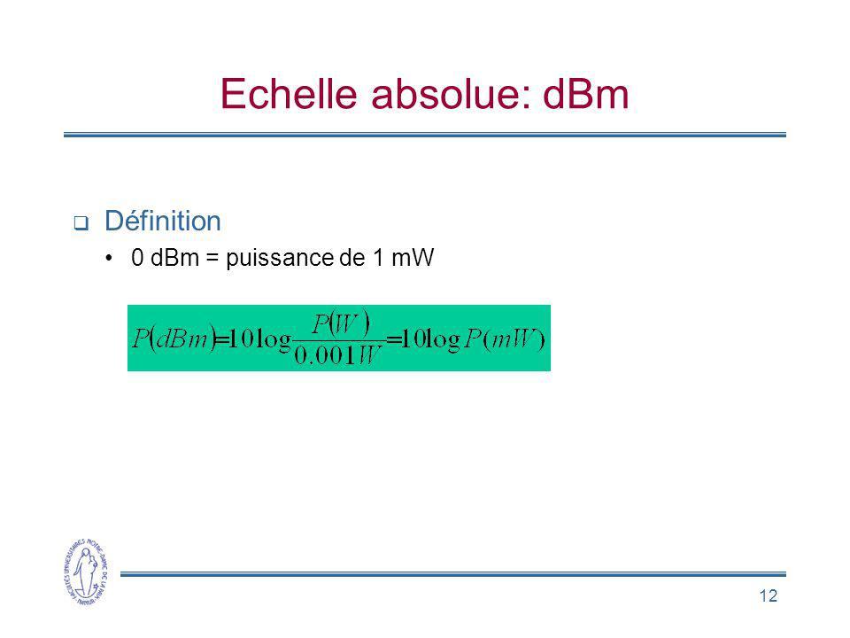 12 Echelle absolue: dBm Définition 0 dBm = puissance de 1 mW