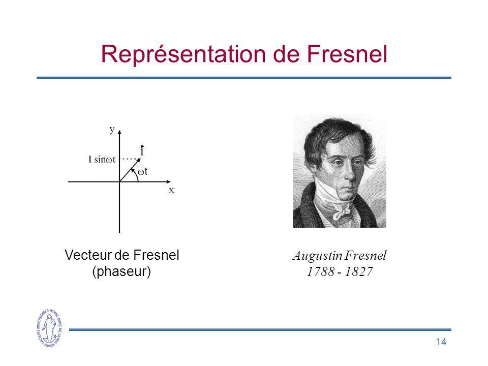 14 Représentation de Fresnel Vecteur de Fresnel (phaseur) Augustin Fresnel 1788 - 1827