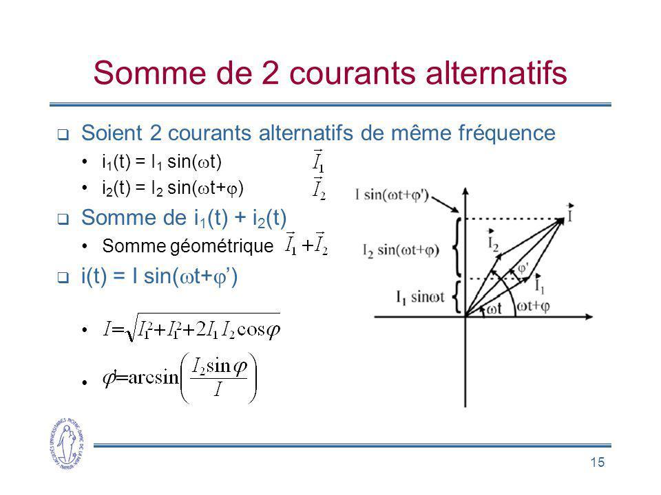 15 Somme de 2 courants alternatifs Soient 2 courants alternatifs de même fréquence i 1 (t) = I 1 sin( t) i 2 (t) = I 2 sin( t+ ) Somme de i 1 (t) + i