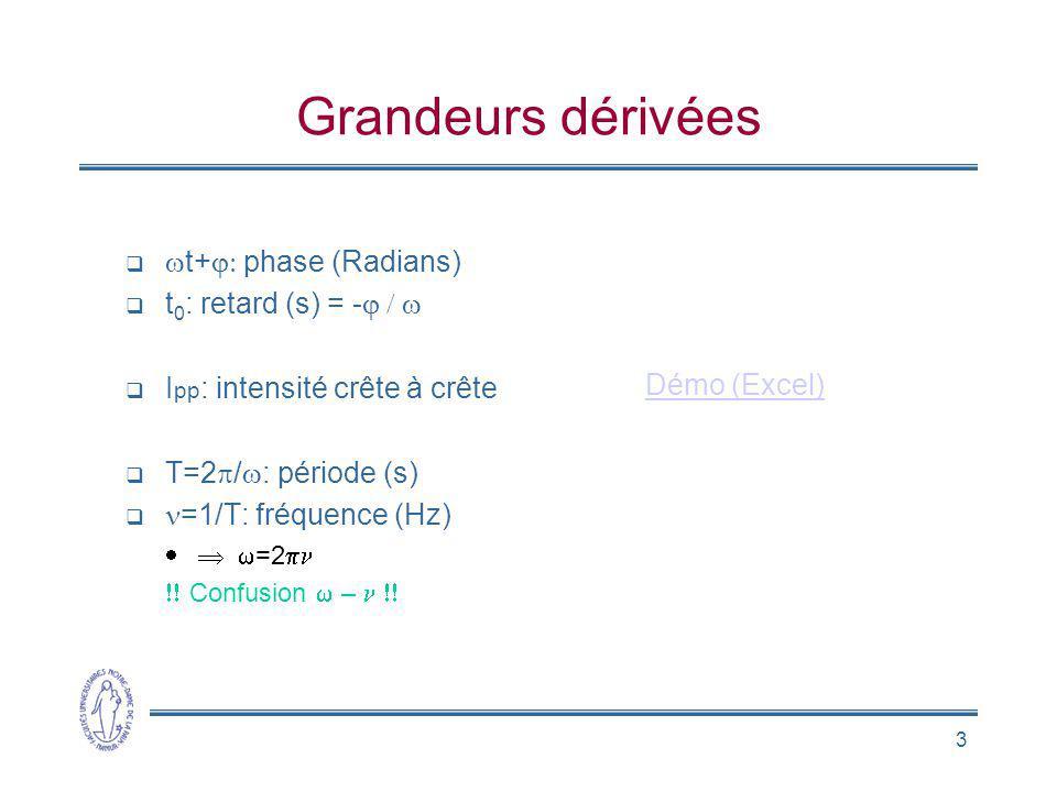 3 Grandeurs dérivées t+ phase (Radians) t 0 : retard (s) = - I pp : intensité crête à crête T=2 / : période (s) =1/T: fréquence (Hz) =2 Confusion – Dé