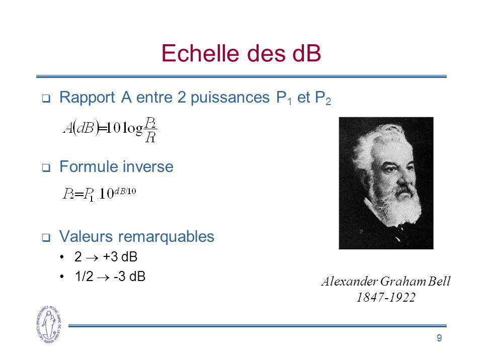 9 Echelle des dB Rapport A entre 2 puissances P 1 et P 2 Formule inverse Valeurs remarquables 2 +3 dB 1/2 -3 dB Alexander Graham Bell 1847-1922
