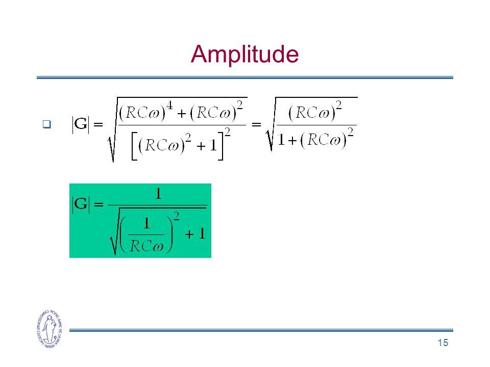 15 Amplitude