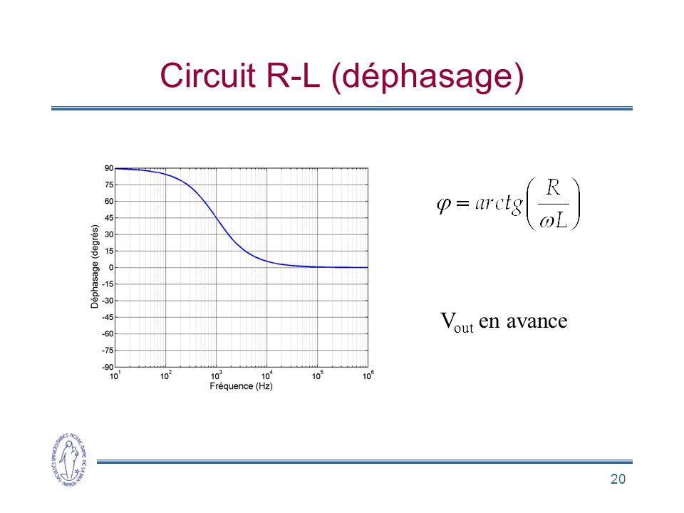 20 Circuit R-L (déphasage) V out en avance