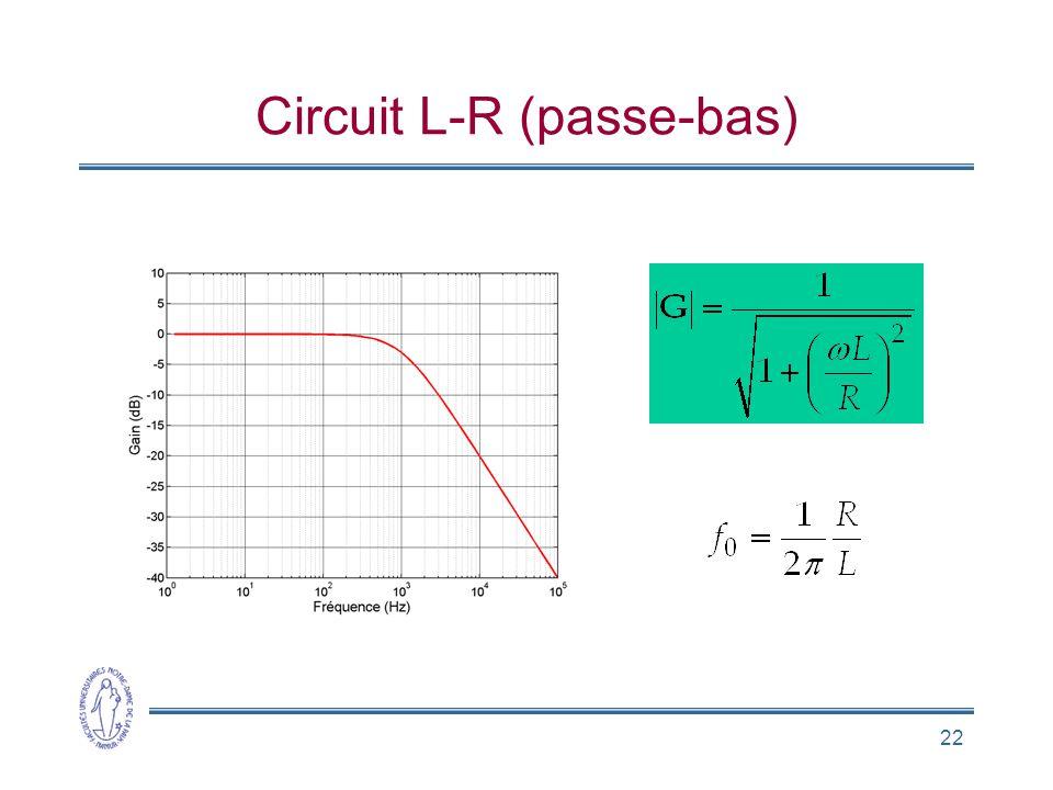 22 Circuit L-R (passe-bas)