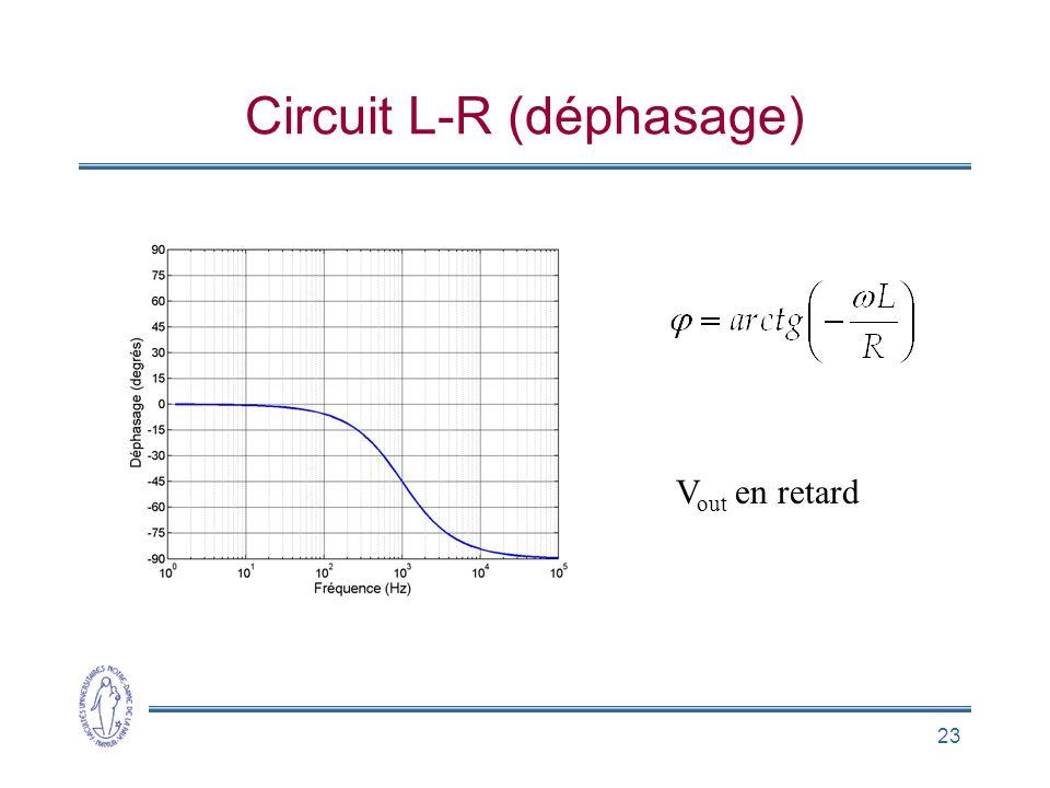 23 Circuit L-R (déphasage) V out en retard