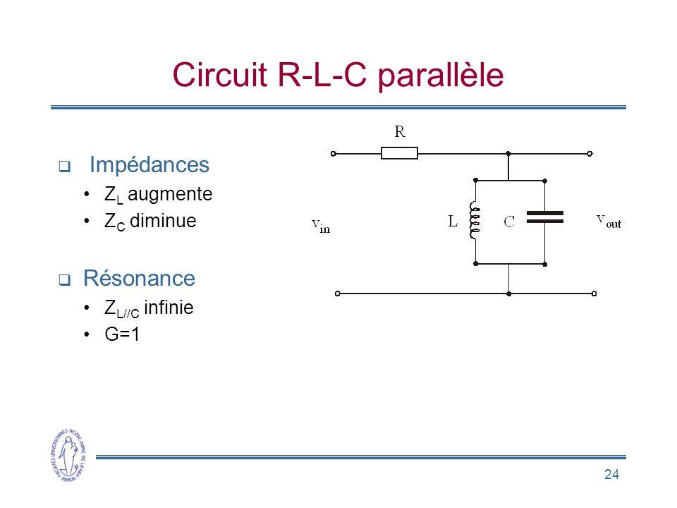 24 Circuit R-L-C parallèle Impédances Z L augmente Z C diminue Résonance Z L//C infinie G=1